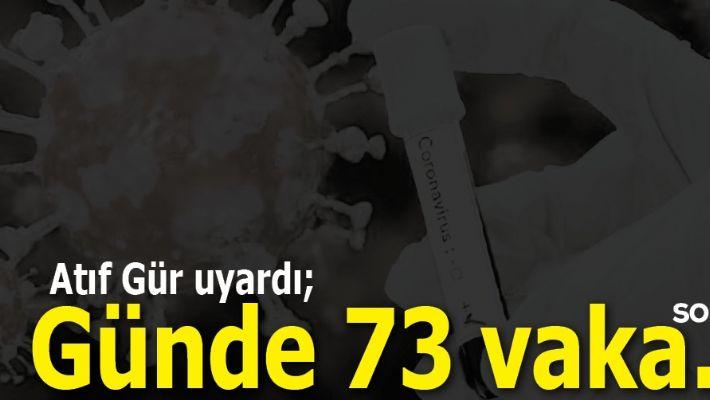 ATIF GÜR UYARDI; GÜNDE 73 VAKA…