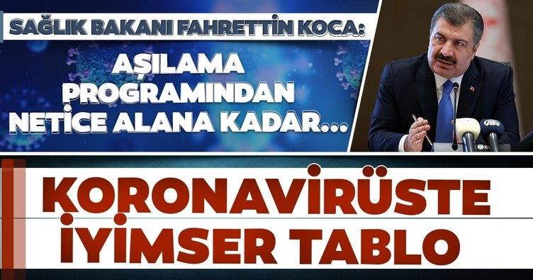 Sağlık Bakanı Fahrettin Koca, merakla beklenen rakamları açıkladı!